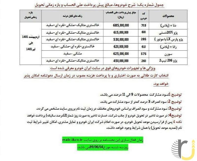 جدول پیش فروش محصولات ایران خودرو